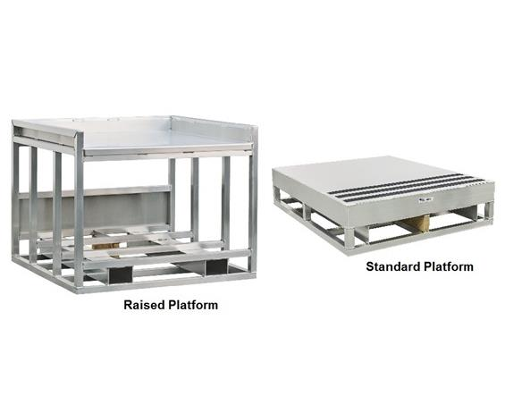 ORDER PICKING PLATFORMS